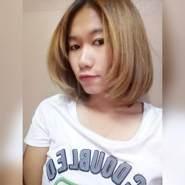 parmruthaim3's profile photo