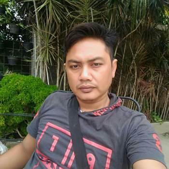 wandi456_Jawa Barat_Alleenstaand_Man