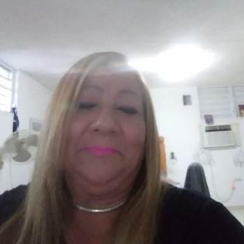 evelynr116_Rhode Island_Single_Female