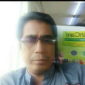 hindark_Jawa Tengah_独身_男性