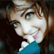 iman_malik515's profile photo