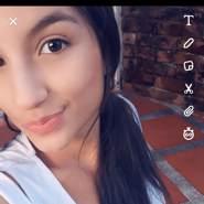 milianny20's profile photo