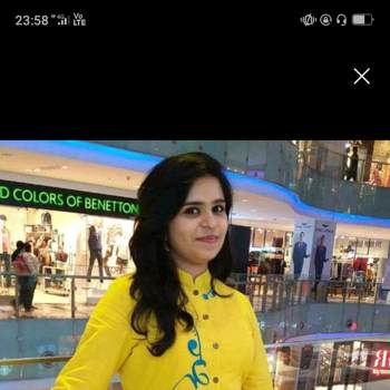 bhuras2_Madhya Pradesh_미혼_여성
