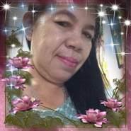 user_be602's profile photo