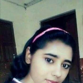 javeria14_Sindh_רווק_נקבה