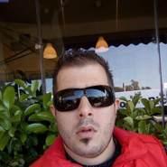nikosr28's profile photo
