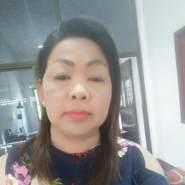 keawi512's profile photo