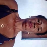 reginam201's profile photo