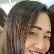 nemiam5's profile photo