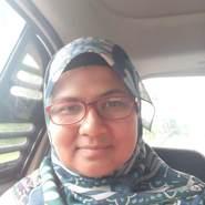 sitin9139's profile photo