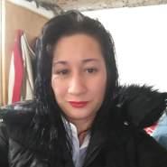 yuliet18's profile photo