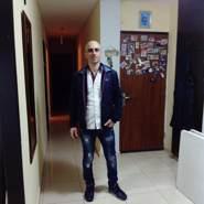 dimas9246's profile photo