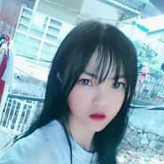 Reni19's profile photo