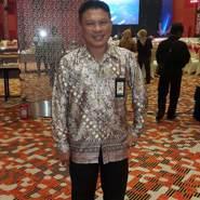 sukardid2's profile photo