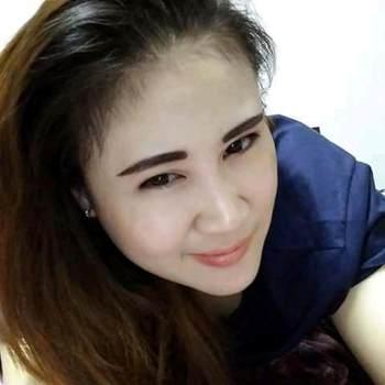 user_tg216_Sarawak_Célibataire_Femme
