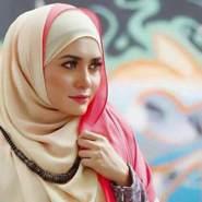 Marwa2210's profile photo