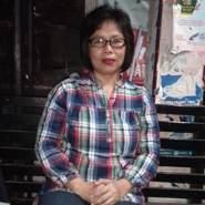 tutir958's profile photo