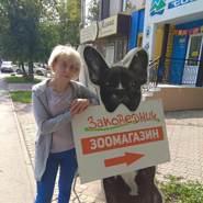 svetlana395's profile photo