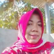 sitim219's profile photo
