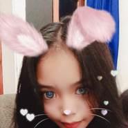 rafaa645's profile photo