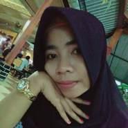 mukhalifahanggreni's profile photo