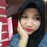 anjanih5's profile photo