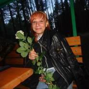 anna7983's profile photo