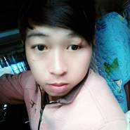 minhn6294's profile photo