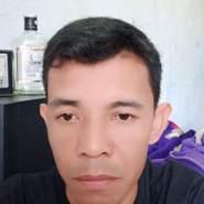 ruslil11's profile photo