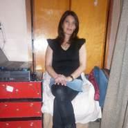 luzp102's profile photo