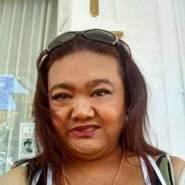 cmc082080's profile photo