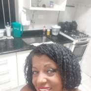 nancigoncalvesmesqui's profile photo