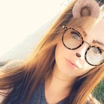 anam31712_England_Single_Female