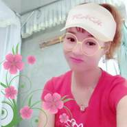 phuongt471's profile photo