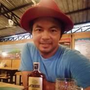 ton_love2499's profile photo