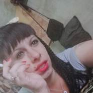 brendag208's profile photo
