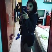 ailinb4's profile photo