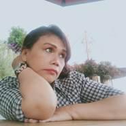 astutia7's profile photo