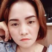 loant370's profile photo
