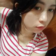Intan_Soraya89's profile photo