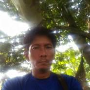 user_coxy38170's profile photo