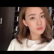 user_hyu28's profile photo