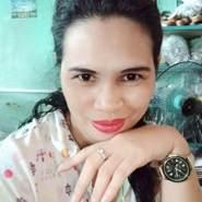 phinsc's profile photo