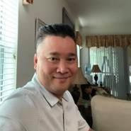 alfredwong's profile photo