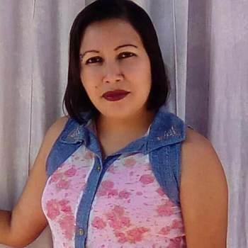 elis503_Puebla_Ελεύθερος_Γυναίκα