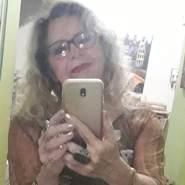 martac242's profile photo