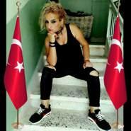 Cigdema52's profile photo