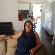 ambrosinad's profile photo