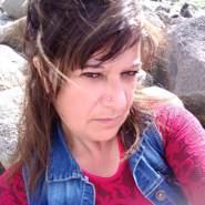 ritar620's profile photo