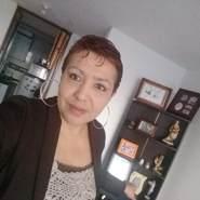 luzangela7's profile photo